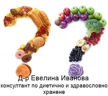 Д-р Евелина Иванова