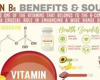 Признаци на дефицит на витамин В6